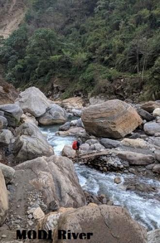 MODI River